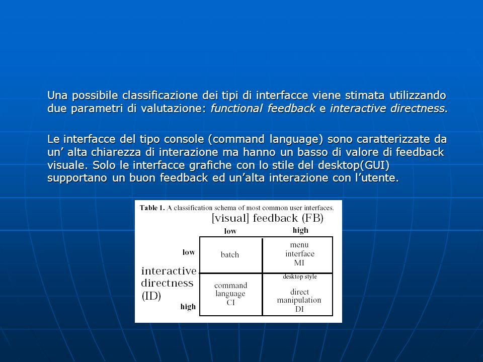 Funzionalità di una interfaccia L' approvazione da parte di un utente di un' interfaccia è una misura critica per il successo dell' interfaccia stessa.