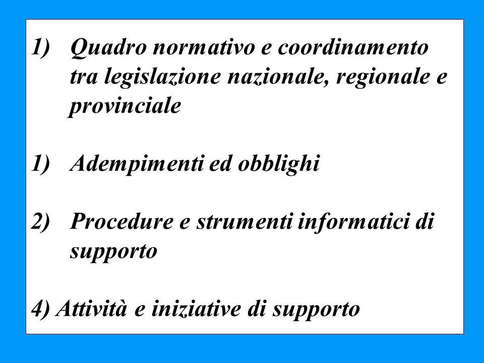 1)Quadro normativo e coordinamento tra legislazione nazionale, regionale e provinciale 1)Adempimenti ed obblighi 2)Procedure e strumenti informatici d