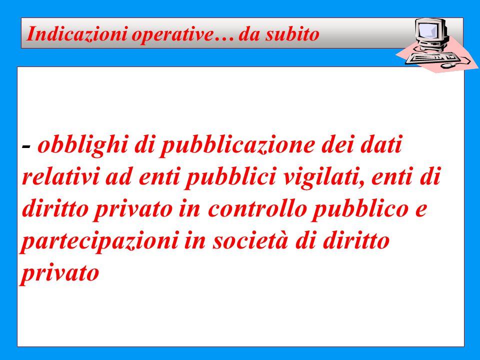 - obblighi di pubblicazione dei dati relativi ad enti pubblici vigilati, enti di diritto privato in controllo pubblico e partecipazioni in società di