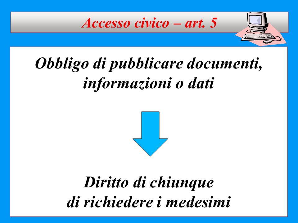 Obbligo di pubblicare documenti, informazioni o dati Diritto di chiunque di richiedere i medesimi Accesso civico – art. 5