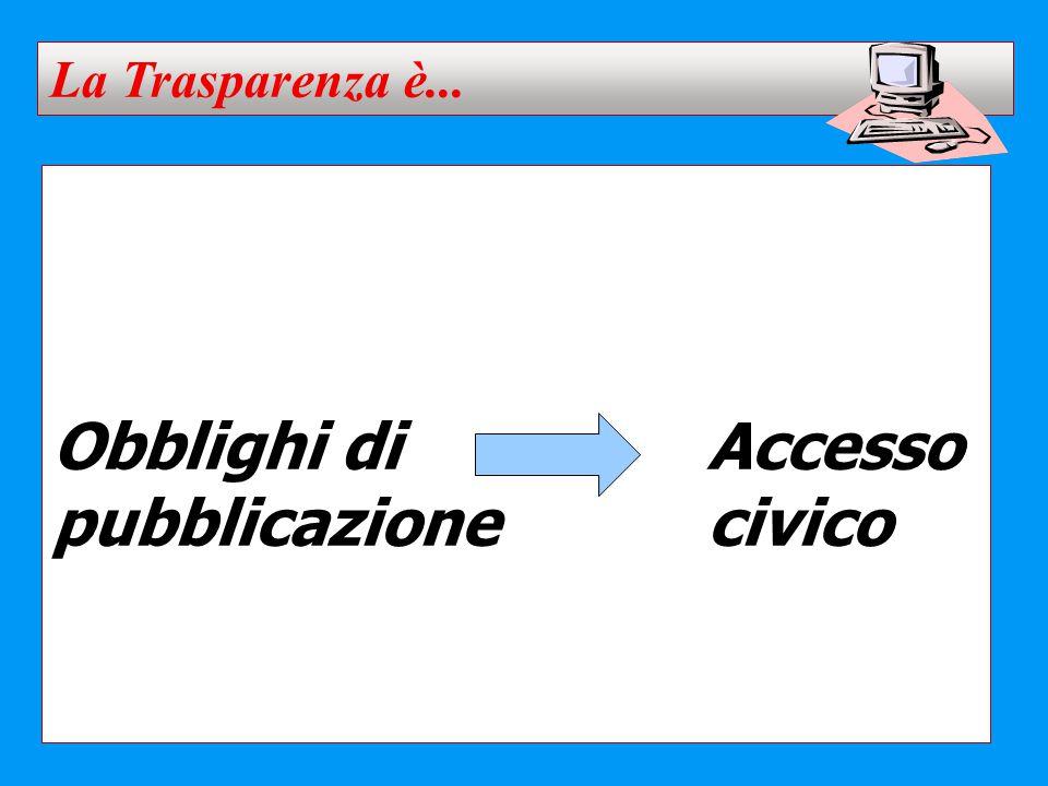 Obblighi di Accesso pubblicazione civico La Trasparenza è...