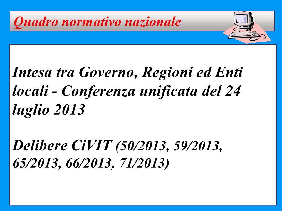 Intesa tra Governo, Regioni ed Enti locali - Conferenza unificata del 24 luglio 2013 Delibere CiVIT (50/2013, 59/2013, 65/2013, 66/2013, 71/2013) Quad