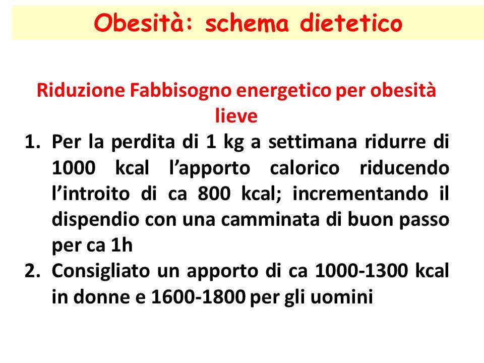 Obesità: schema dietetico Riduzione Fabbisogno energetico per obesità lieve 1.Per la perdita di 1 kg a settimana ridurre di 1000 kcal l'apporto calori