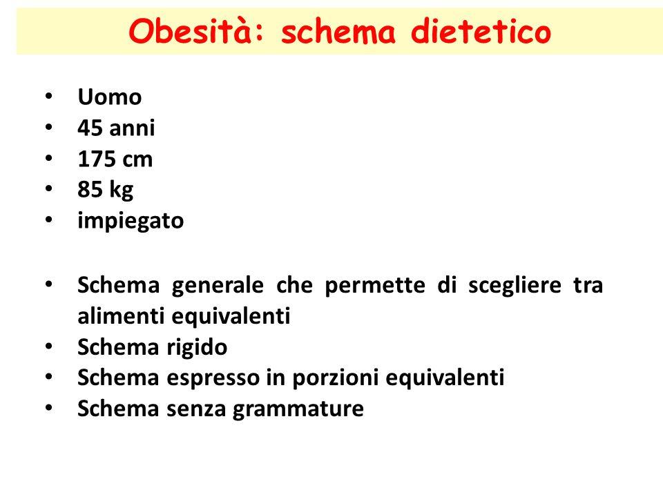Obesità: schema dietetico Schema generale che permette di scegliere tra alimenti equivalenti Schema rigido Schema espresso in porzioni equivalenti Sch