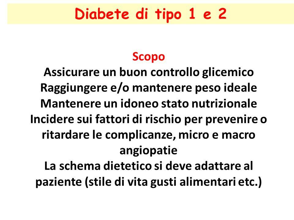 Diabete di tipo 1 e 2 Scopo Assicurare un buon controllo glicemico Raggiungere e/o mantenere peso ideale Mantenere un idoneo stato nutrizionale Incide