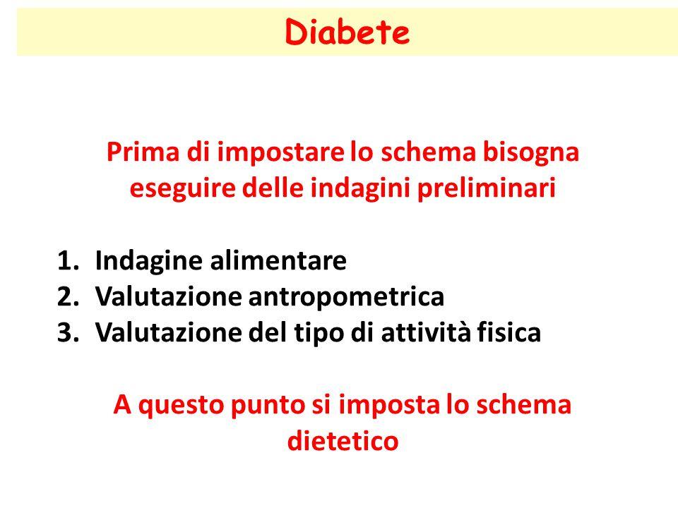 Diabete Prima di impostare lo schema bisogna eseguire delle indagini preliminari 1.Indagine alimentare 2.Valutazione antropometrica 3.Valutazione del