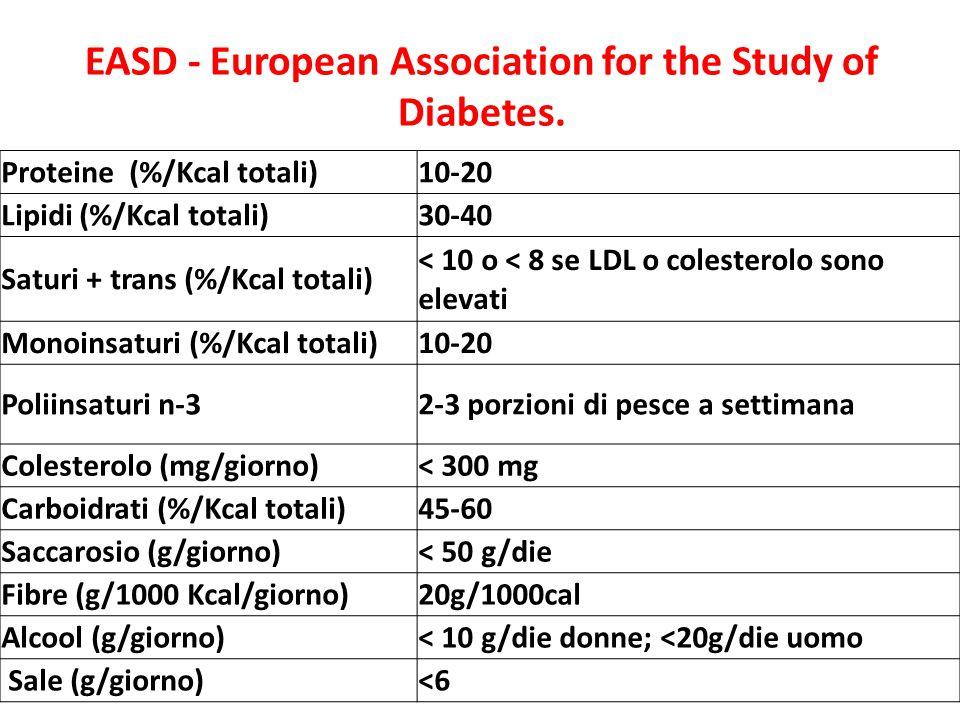 EASD - European Association for the Study of Diabetes. Proteine (%/Kcal totali)10-20 Lipidi (%/Kcal totali)30-40 Saturi + trans (%/Kcal totali) < 10 o