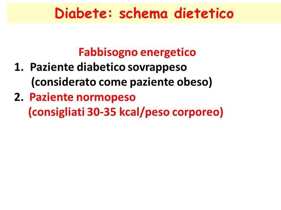 Diabete: schema dietetico Fabbisogno energetico 1.Paziente diabetico sovrappeso (considerato come paziente obeso) 2. Paziente normopeso (consigliati 3