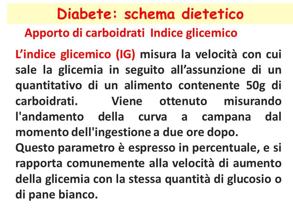 Diabete: schema dietetico Apporto di carboidrati Indice glicemico L'indice glicemico (IG) misura la velocità con cui sale la glicemia in seguito all'a