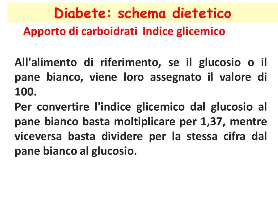 Diabete: schema dietetico Apporto di carboidrati Indice glicemico All'alimento di riferimento, se il glucosio o il pane bianco, viene loro assegnato i