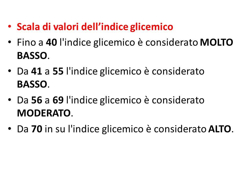 Scala di valori dell'indice glicemico Fino a 40 l'indice glicemico è considerato MOLTO BASSO. Da 41 a 55 l'indice glicemico è considerato BASSO. Da 56