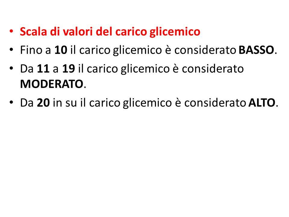 Scala di valori del carico glicemico Fino a 10 il carico glicemico è considerato BASSO. Da 11 a 19 il carico glicemico è considerato MODERATO. Da 20 i