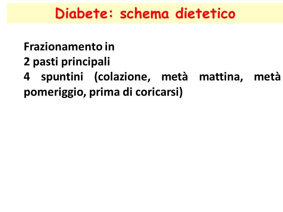Diabete: schema dietetico Frazionamento in 2 pasti principali 4 spuntini (colazione, metà mattina, metà pomeriggio, prima di coricarsi)