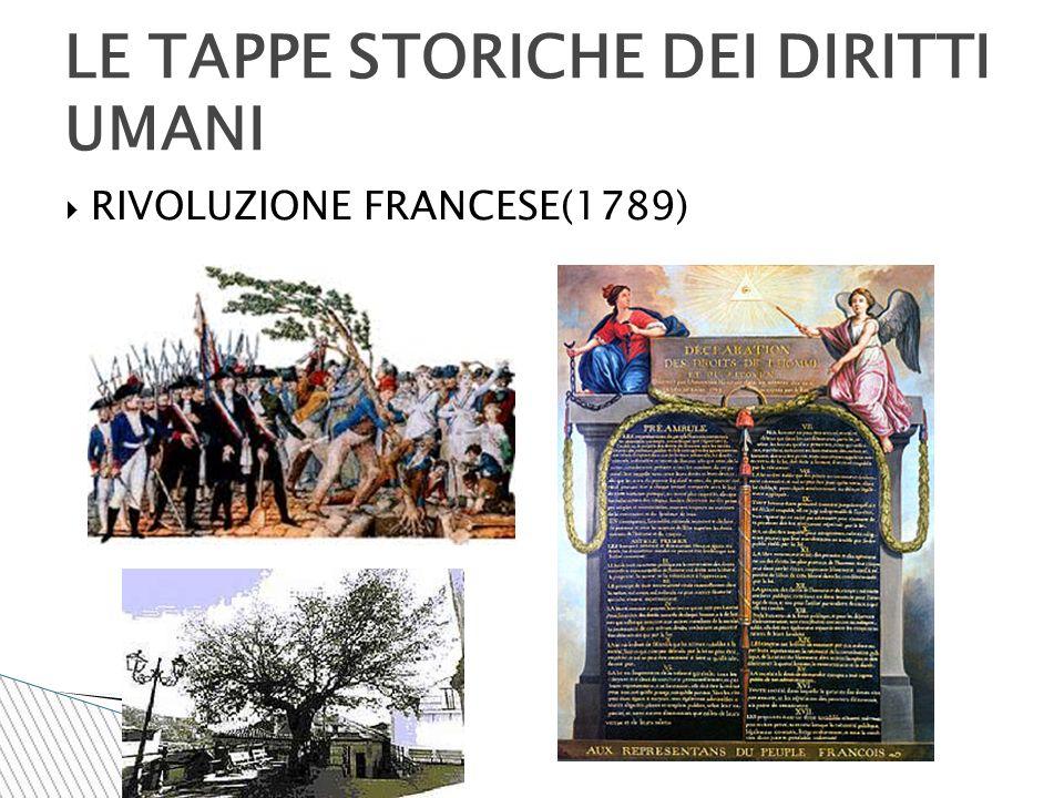  RIVOLUZIONE FRANCESE(1789) LE TAPPE STORICHE DEI DIRITTI UMANI