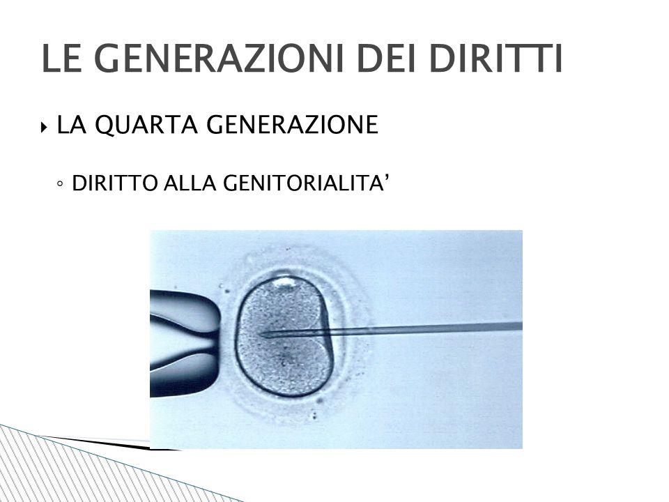  LA QUARTA GENERAZIONE ◦ DIRITTO ALLA GENITORIALITA' LE GENERAZIONI DEI DIRITTI