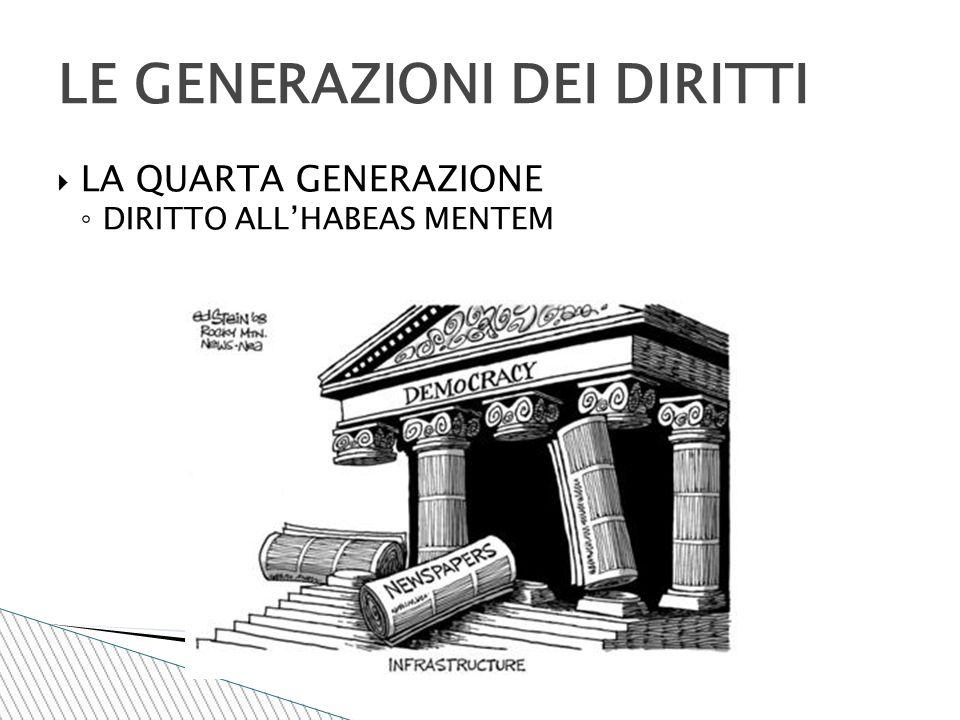  LA QUARTA GENERAZIONE ◦ DIRITTO ALL'HABEAS MENTEM LE GENERAZIONI DEI DIRITTI