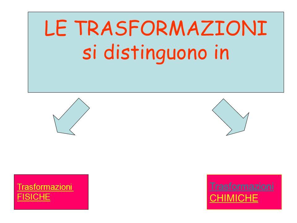 LE TRASFORMAZIONI si distinguono in Trasformazioni FISICHE Trasformazioni CHIMICHE