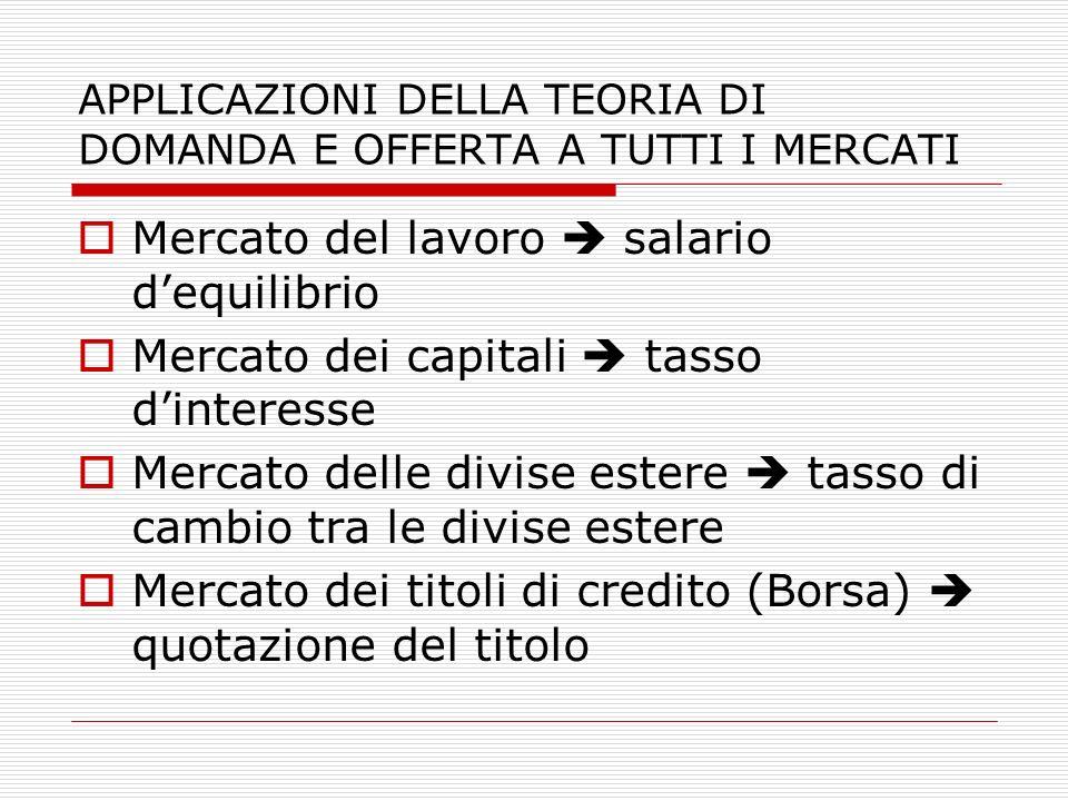 APPLICAZIONI DELLA TEORIA DI DOMANDA E OFFERTA A TUTTI I MERCATI  Mercato del lavoro  salario d'equilibrio  Mercato dei capitali  tasso d'interess