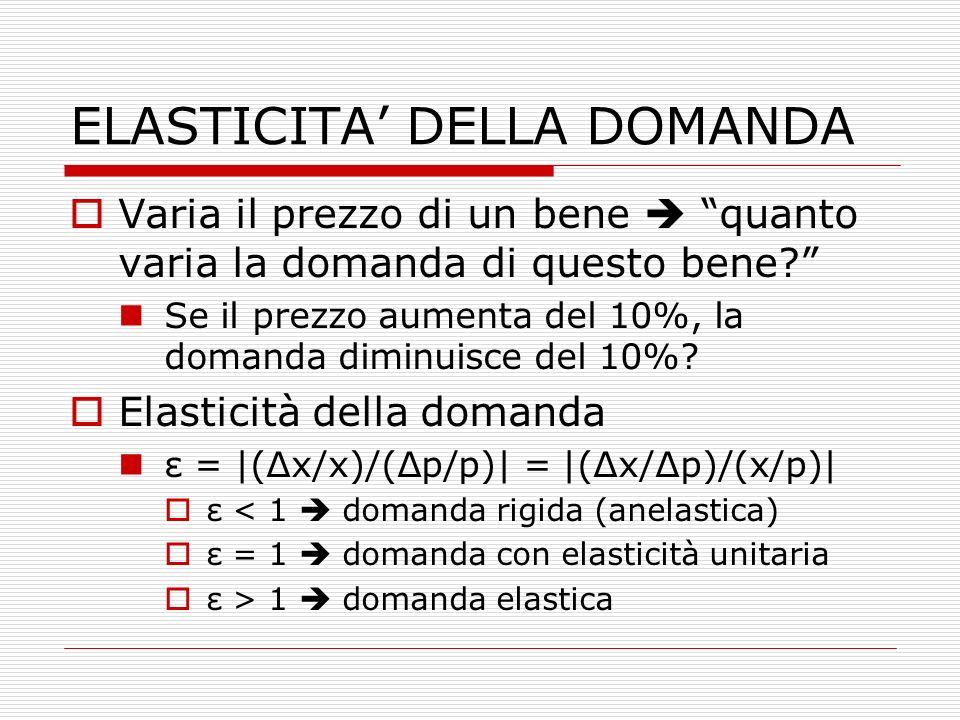 """ELASTICITA' DELLA DOMANDA  Varia il prezzo di un bene  """"quanto varia la domanda di questo bene?"""" Se il prezzo aumenta del 10%, la domanda diminuisce"""
