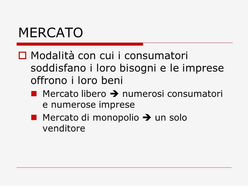 MERCATO  Modalità con cui i consumatori soddisfano i loro bisogni e le imprese offrono i loro beni Mercato libero  numerosi consumatori e numerose i
