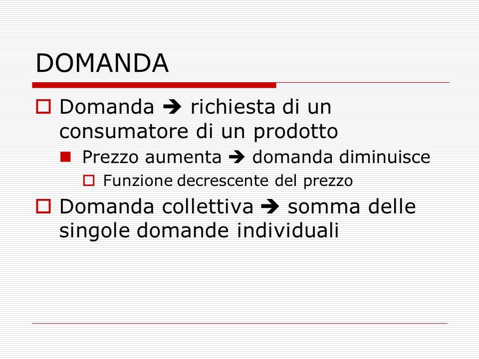 DOMANDA  Domanda  richiesta di un consumatore di un prodotto Prezzo aumenta  domanda diminuisce  Funzione decrescente del prezzo  Domanda collett