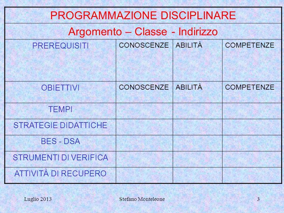 Luglio 2013Stefano Monteleone3 PROGRAMMAZIONE DISCIPLINARE Argomento – Classe - Indirizzo PREREQUISITI CONOSCENZEABILITÀCOMPETENZE OBIETTIVI CONOSCENZEABILITÀCOMPETENZE TEMPI STRATEGIE DIDATTICHE BES - DSA STRUMENTI DI VERIFICA ATTIVITÀ DI RECUPERO