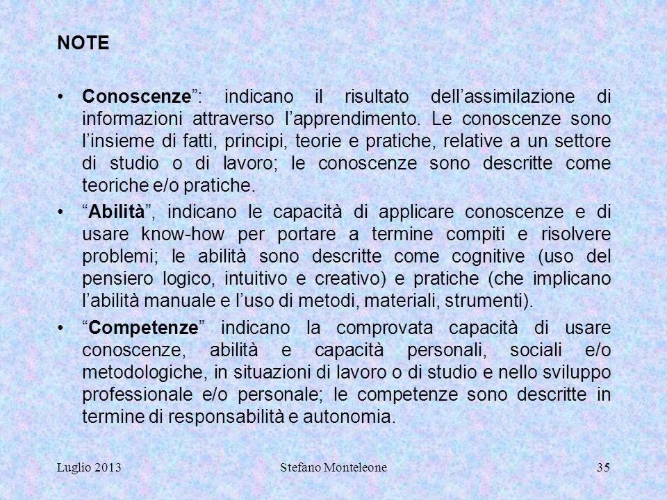 Luglio 2013Stefano Monteleone34 Esperienze personali Anno scolastico 2003 – 2004 – Istituto tecnico – settore economico – Classe problematica (moltiss