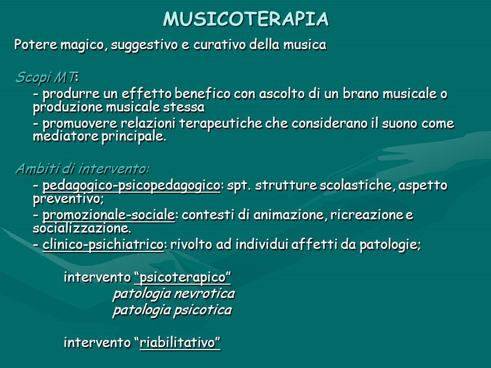 MUSICOTERAPIA Potere magico, suggestivo e curativo della musica Scopi MT: - produrre un effetto benefico con ascolto di un brano musicale o produzione