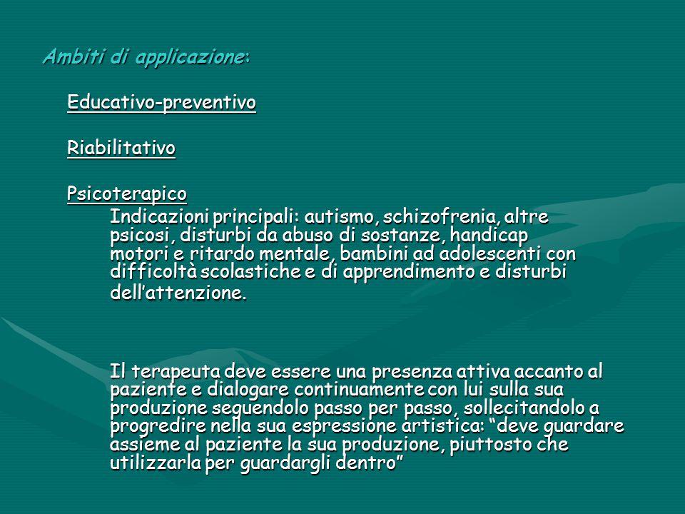 Ambiti di applicazione: Educativo-preventivoRiabilitativoPsicoterapico Indicazioni principali: autismo, schizofrenia, altre psicosi, disturbi da abuso