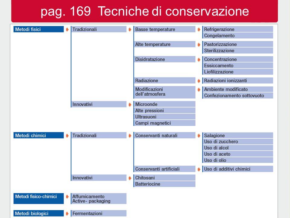 pag. 169 Tecniche di conservazione