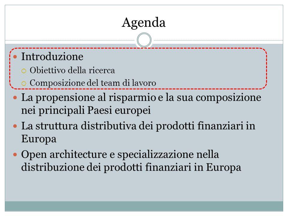 Introduzione Obiettivo della ricerca:  Analizzare la distribuzione dei prodotti di investimento in Italia, Francia, Germania, Spagna e Regno Unito Composizione del team di lavoro:  Responsabile scientifico: Prof.