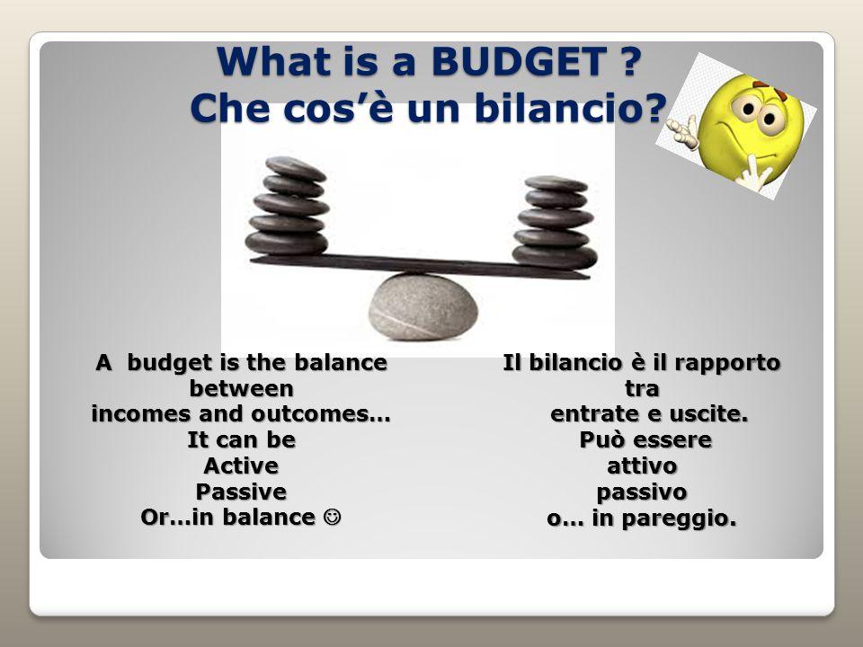 What is a BUDGET . Che cos'è un bilancio.