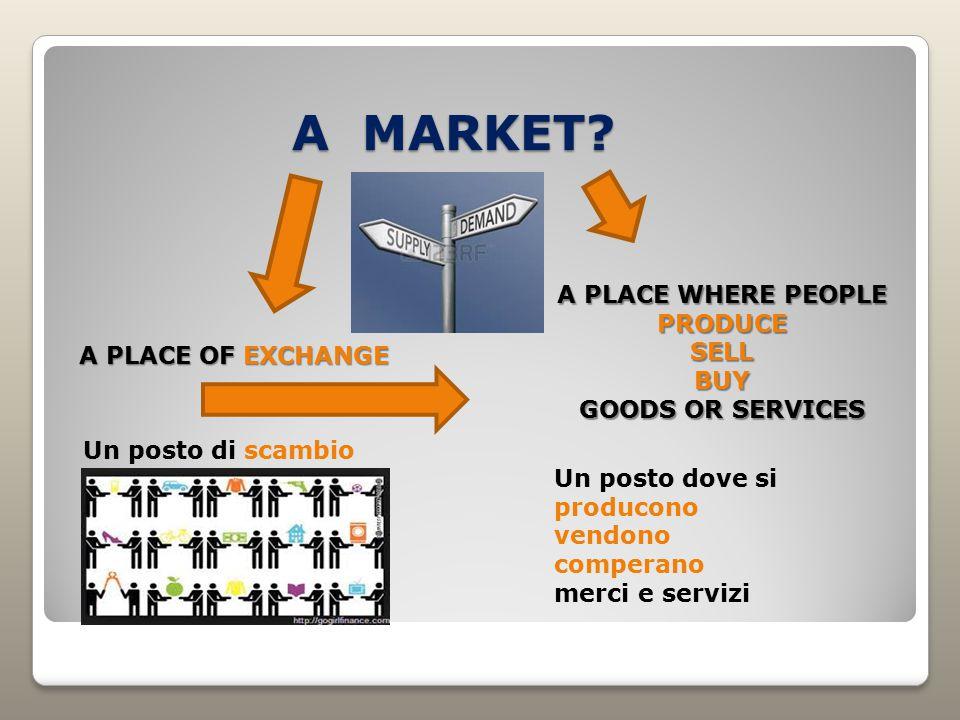A (very) SIMPLE MAP OF HOW A MARKET-BASED ECONOMY WORKS … LABOUR MARKET Mercato del lavoro MARKET OF GOODS AND SERVICES Mercato di merci e servizi PEOPLE Persone - Sell work Lavorano (vendono lavoro) - Buy/consume Acquistano/ Consumano Merci e servizi FACTORIES, COMPANIES, SHOPS Industrie, imprese, negozi -Buy work Acquistano lavoro -Produce Producono -Sell Vendono SUPPLY DEMAND