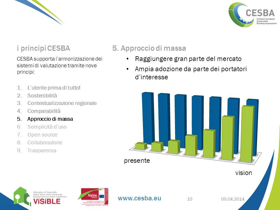 www.cesba.eu i principi CESBA 5.