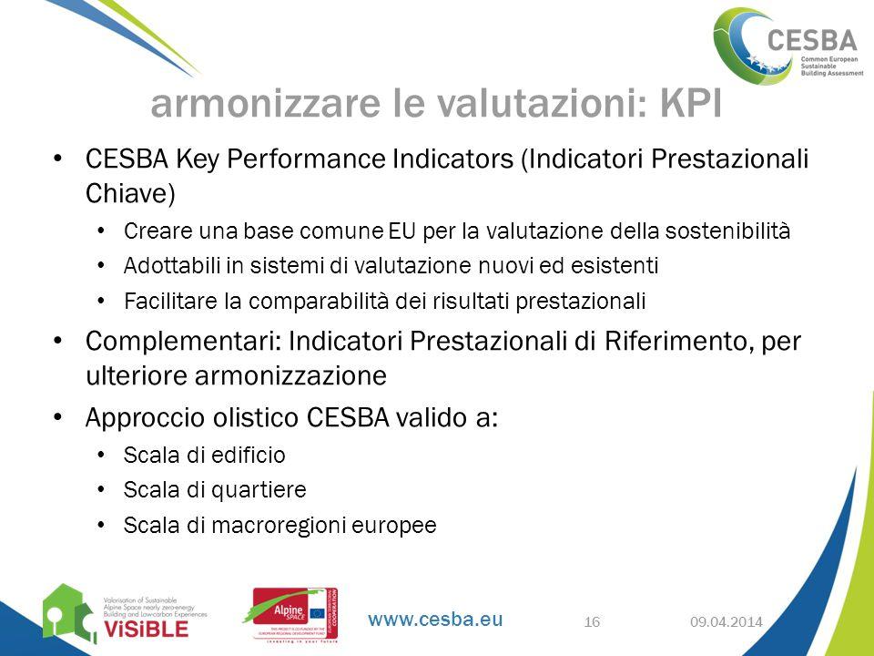 www.cesba.eu CESBA Key Performance Indicators (Indicatori Prestazionali Chiave) Creare una base comune EU per la valutazione della sostenibilità Adottabili in sistemi di valutazione nuovi ed esistenti Facilitare la comparabilità dei risultati prestazionali Complementari: Indicatori Prestazionali di Riferimento, per ulteriore armonizzazione Approccio olistico CESBA valido a: Scala di edificio Scala di quartiere Scala di macroregioni europee 09.04.2014 armonizzare le valutazioni: KPI 16