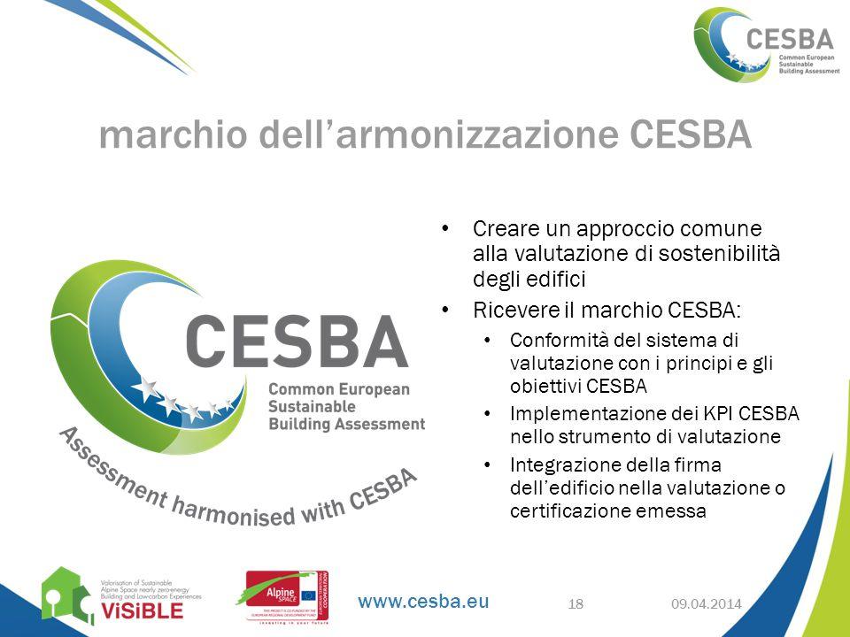 www.cesba.eu Creare un approccio comune alla valutazione di sostenibilità degli edifici Ricevere il marchio CESBA: Conformità del sistema di valutazione con i principi e gli obiettivi CESBA Implementazione dei KPI CESBA nello strumento di valutazione Integrazione della firma dell'edificio nella valutazione o certificazione emessa 09.04.2014 marchio dell'armonizzazione CESBA 18