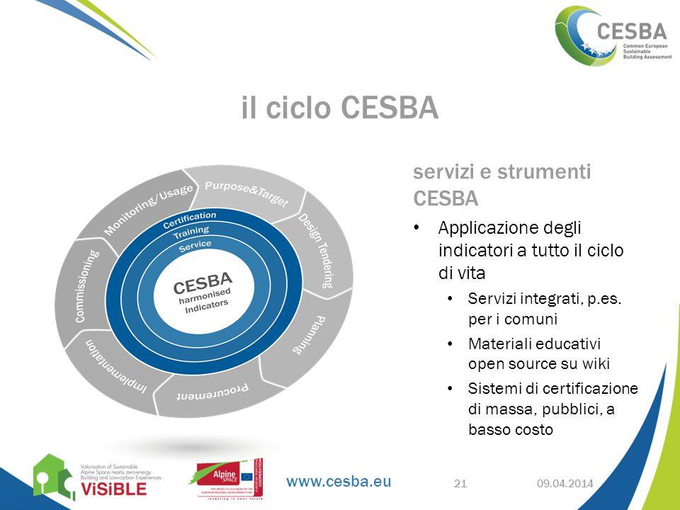 www.cesba.eu servizi e strumenti CESBA Applicazione degli indicatori a tutto il ciclo di vita Servizi integrati, p.es.