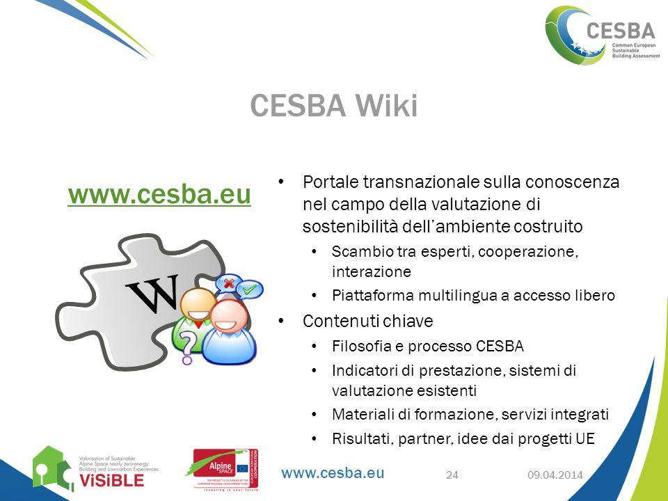 www.cesba.eu Portale transnazionale sulla conoscenza nel campo della valutazione di sostenibilità dell'ambiente costruito Scambio tra esperti, cooperazione, interazione Piattaforma multilingua a accesso libero Contenuti chiave Filosofia e processo CESBA Indicatori di prestazione, sistemi di valutazione esistenti Materiali di formazione, servizi integrati Risultati, partner, idee dai progetti UE 09.04.2014 CESBA Wiki www.cesba.eu 24
