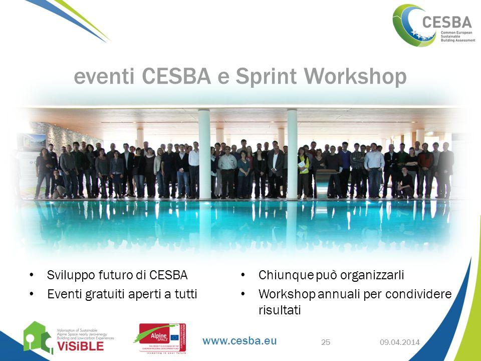 www.cesba.eu Sviluppo futuro di CESBA Eventi gratuiti aperti a tutti Chiunque può organizzarli Workshop annuali per condividere risultati 09.04.2014 eventi CESBA e Sprint Workshop 25