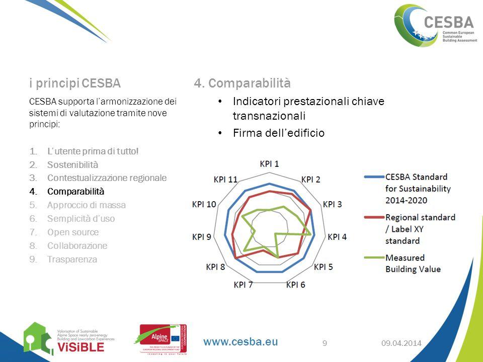 www.cesba.eu i principi CESBA 4.