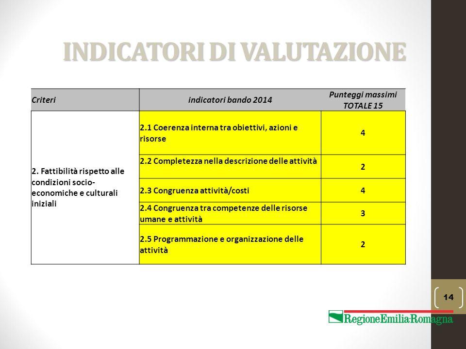 INDICATORI DI VALUTAZIONE 14 Criteriindicatori bando 2014 Punteggi massimi TOTALE 15 2. Fattibilità rispetto alle condizioni socio- economiche e cultu