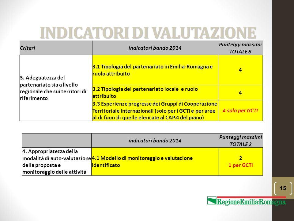 INDICATORI DI VALUTAZIONE 15 Criteriindicatori bando 2014 Punteggi massimi TOTALE 8 3. Adeguatezza del partenariato sia a livello regionale che sui te