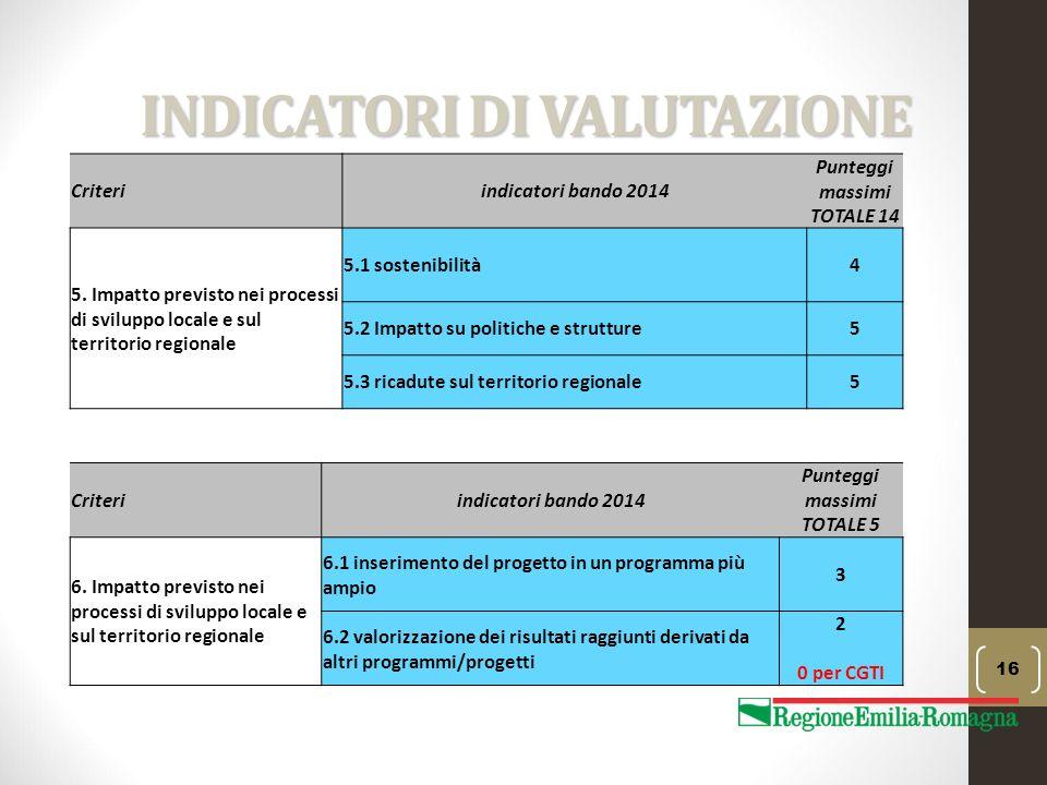 INDICATORI DI VALUTAZIONE 16 Criteriindicatori bando 2014 Punteggi massimi TOTALE 14 5. Impatto previsto nei processi di sviluppo locale e sul territo