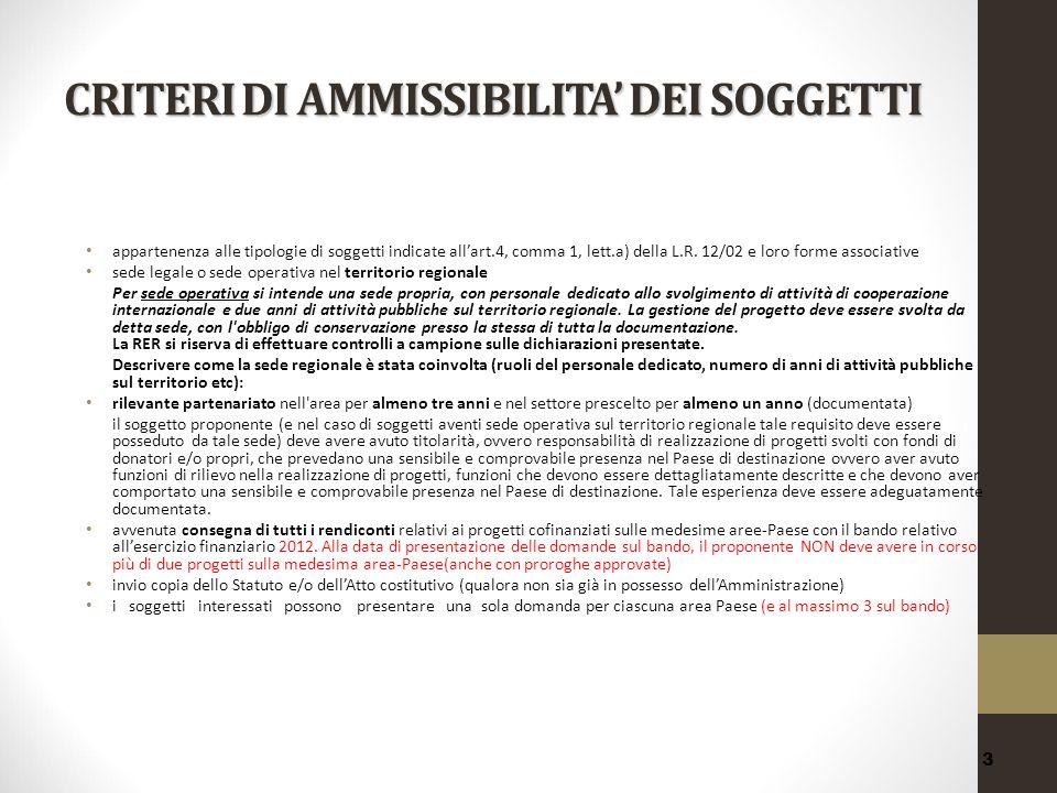 CRITERI DI AMMISSIBILITA' DEI SOGGETTI appartenenza alle tipologie di soggetti indicate all'art.4, comma 1, lett.a) della L.R. 12/02 e loro forme asso