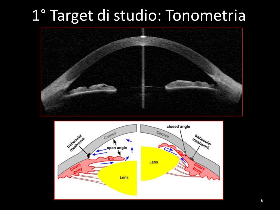 Tonometria ad applanazione Un sistema a rigidità flessionale risponde con una resistenza propria alle sollecitazioni di forze esterne.