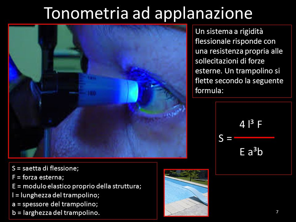 Tonometria 8