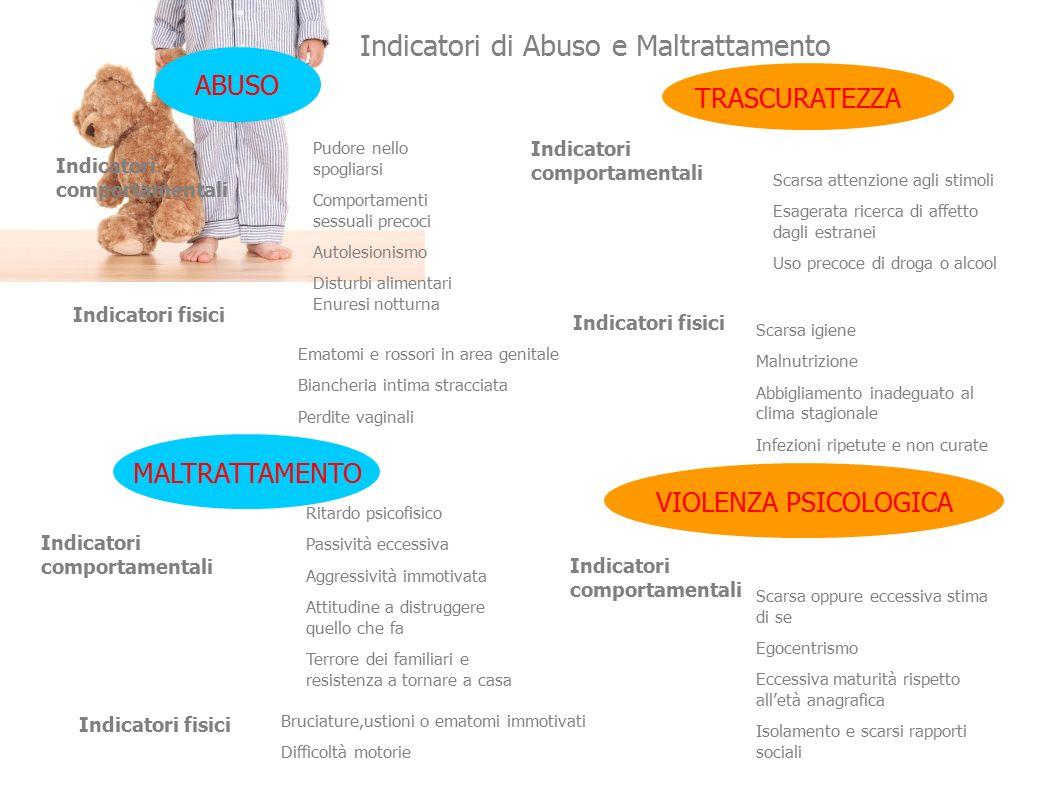 Indicatori di Abuso e Maltrattamento Indicatori comportamentali Pudore nello spogliarsi Comportamenti sessuali precoci Autolesionismo Disturbi aliment