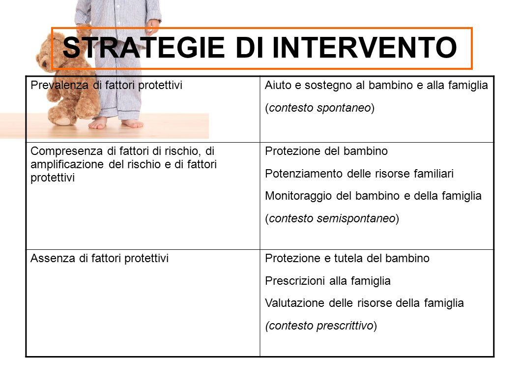 STRATEGIE DI INTERVENTO Prevalenza di fattori protettivi Aiuto e sostegno al bambino e alla famiglia (contesto spontaneo) Compresenza di fattori di ri