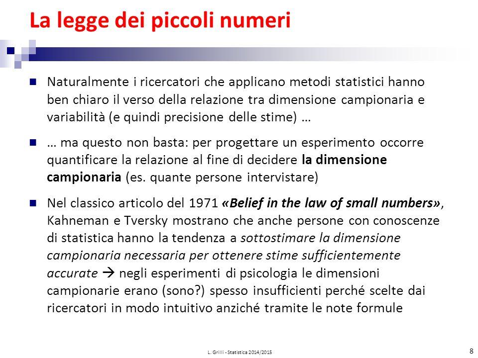 Riferimenti – analfabetismo statistico  Huff D.