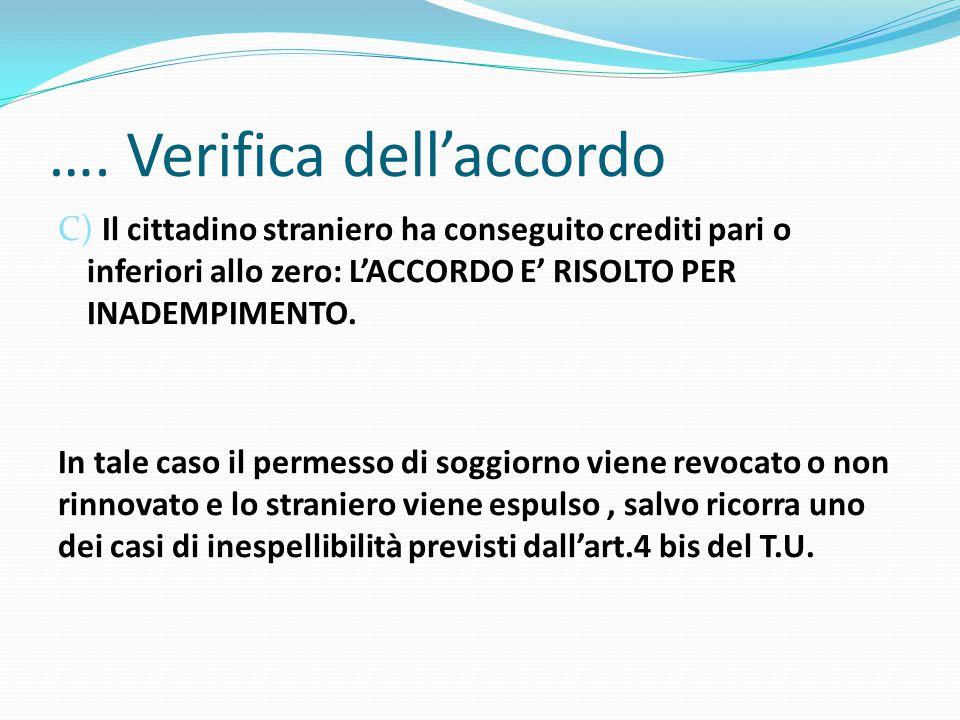…. Verifica dell'accordo C) Il cittadino straniero ha conseguito crediti pari o inferiori allo zero: L'ACCORDO E' RISOLTO PER INADEMPIMENTO. In tale c